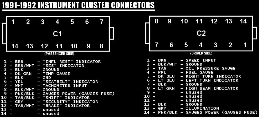 diagram_1992_instrument_cluster_pinout austinthirdgen org 1992 camaro wiring diagram at bayanpartner.co