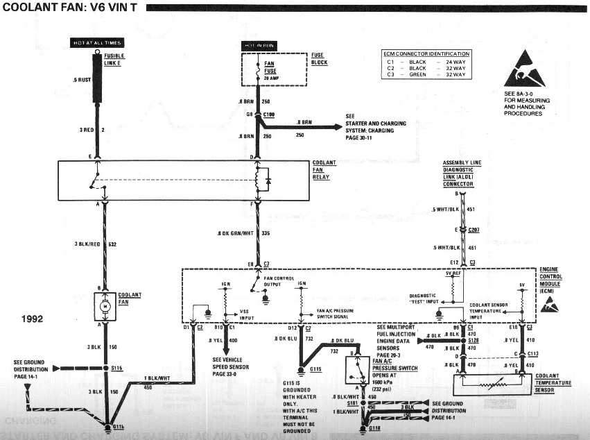 diagram_1992_coolant_fan_V6_vinT i think i messed my ecm up! third generation f body message boards  at webbmarketing.co