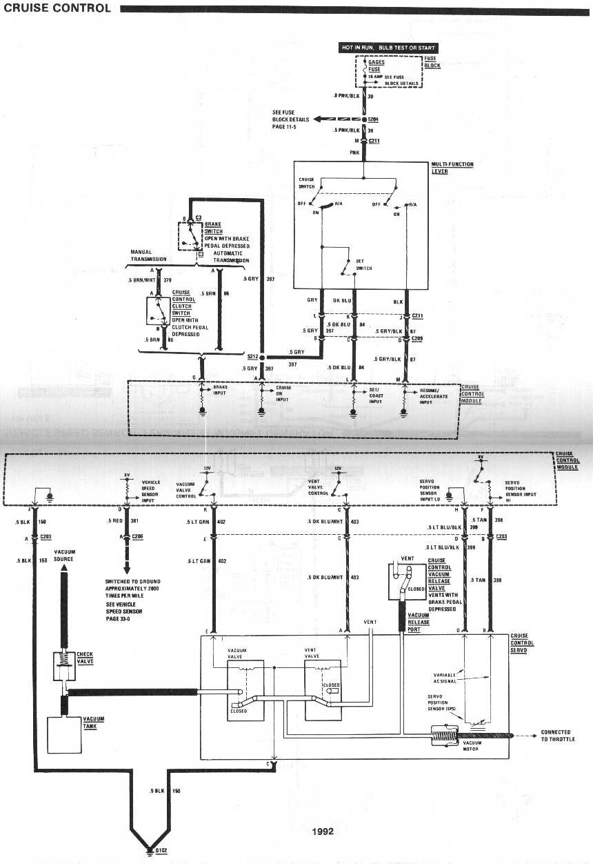 Chevy S10 Wiring Diagram Cruise Trusted 87 Wire Diagrams 97 Control House Symbols U2022 Blazer