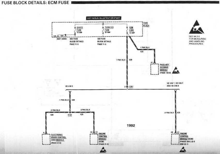 diagram_1992_fuse_block_details_ECM_fuse 77 firebird fuse box diagram diagram wiring diagrams for diy car Black 1989 Camaro RS at bayanpartner.co