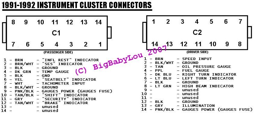 diagram_1992_instrument_cluster_pinout austinthirdgen org 1995 Camaro Fuse Box Diagram at bayanpartner.co