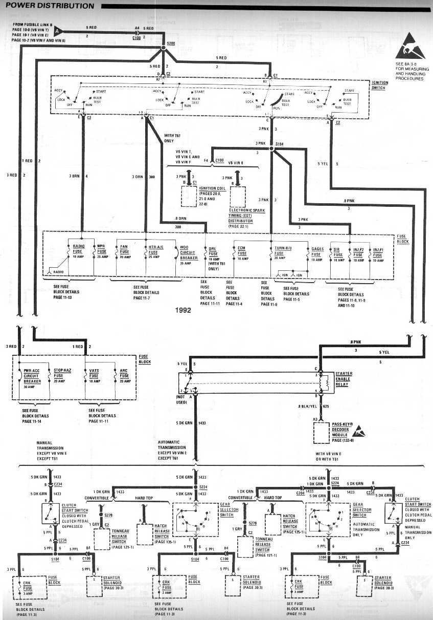 basic power distribution  camaro z28 wiring harness | wiring library basic  power distribution  fuse diagram for 91 ford bronco