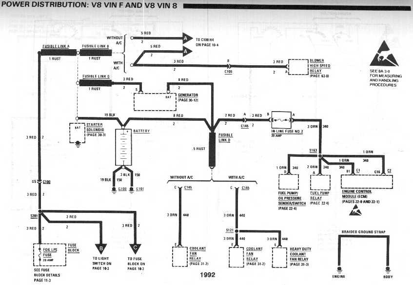 diagram_1992_power_distribution_V8_vinF_and_vin8 austinthirdgen org power distribution diagrams at n-0.co
