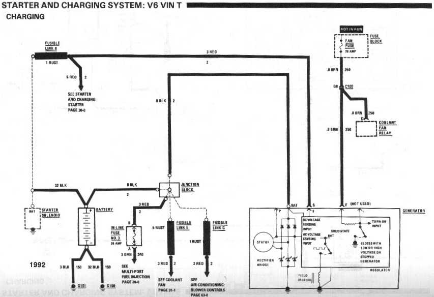 diagram_1992_starter_and_charging_system_V6_vinT_charging austinthirdgen org 1985 Chevy Alternator Wiring Diagram at pacquiaovsvargaslive.co