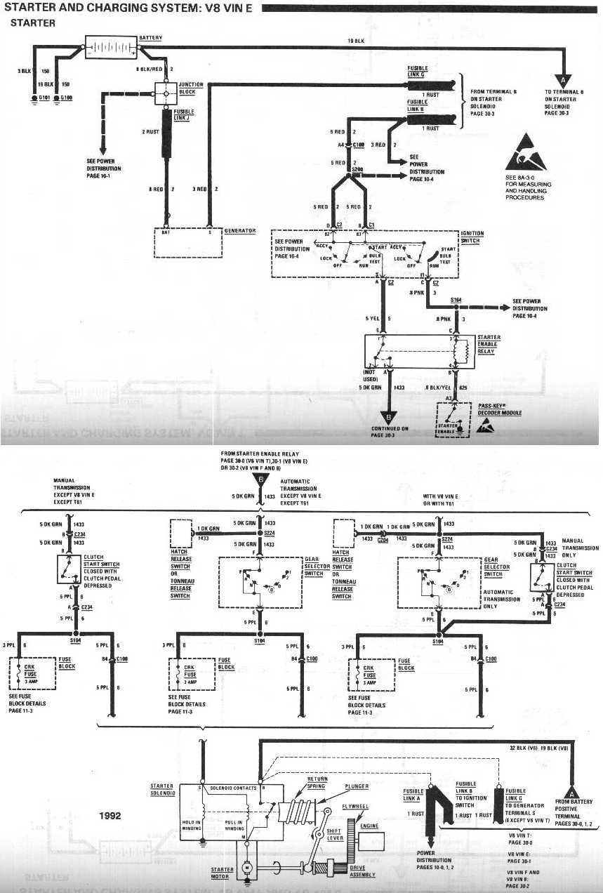 diagram_1992_starter_and_charging_system_V8_vinE_starter crank fuse third generation f body message boards Black 1989 Camaro RS at bayanpartner.co