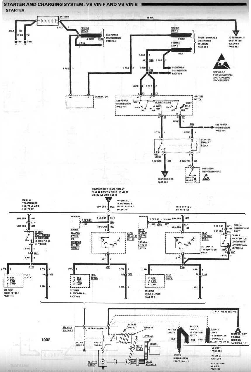 diagram_1992_starter_and_charging_system_V8_vinF_and_vin8_starter installing alarm, iginition harness third generation f body Black 1989 Camaro RS at readyjetset.co