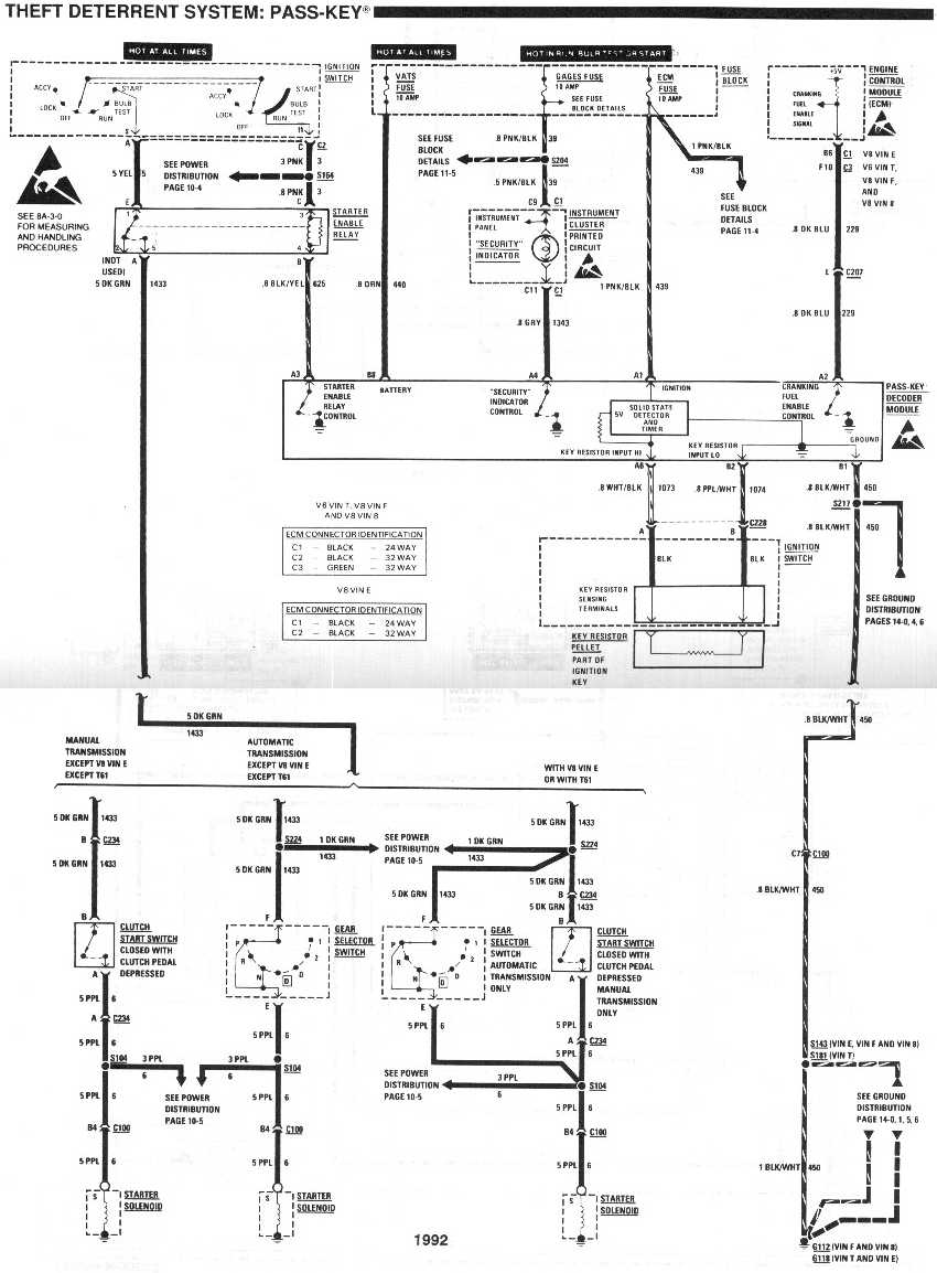 diagram_1992_theft_deterrent_system_pass key complete vats removal no bypassing third generation f body 1970 Camaro Wiring Diagram at bayanpartner.co