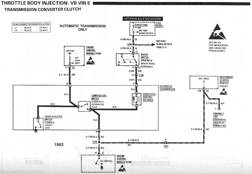 diagram_1992_throttle_body_injection_V8_vinE_TCC 4l60e tcc wiring diagram gm 4l60e automatic transmission diagrams 95 chevy s10 wiring diagram at n-0.co
