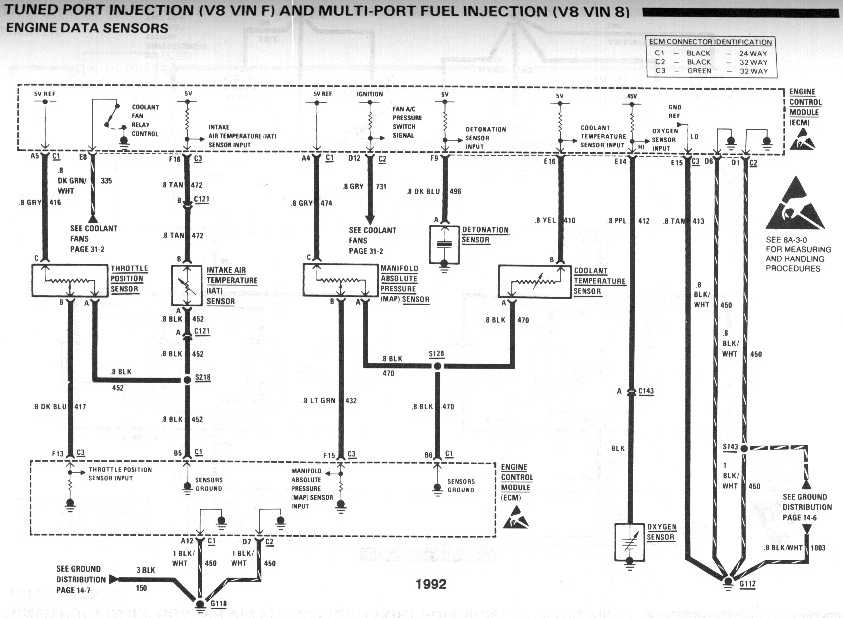 diagram_1992_tuned_port_injection_V8_vinF_and_vin8_engine_data_sensors wiring harness adaptation third generation f body message boards tpi wiring harness at reclaimingppi.co