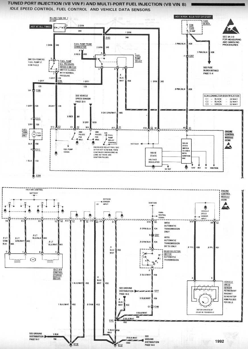 diagram_1992_tuned_port_injection_V8_vinF_and_vin8_idle_speed_control_and_fuel_control_and_vehicle_data_sensors fuel pump wiring schematic third generation f body message boards 1970 Camaro Wiring Diagram at bayanpartner.co